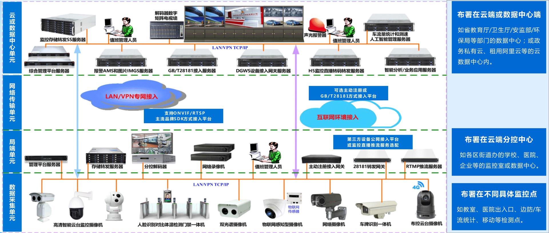 云视频监控方案2.jpg