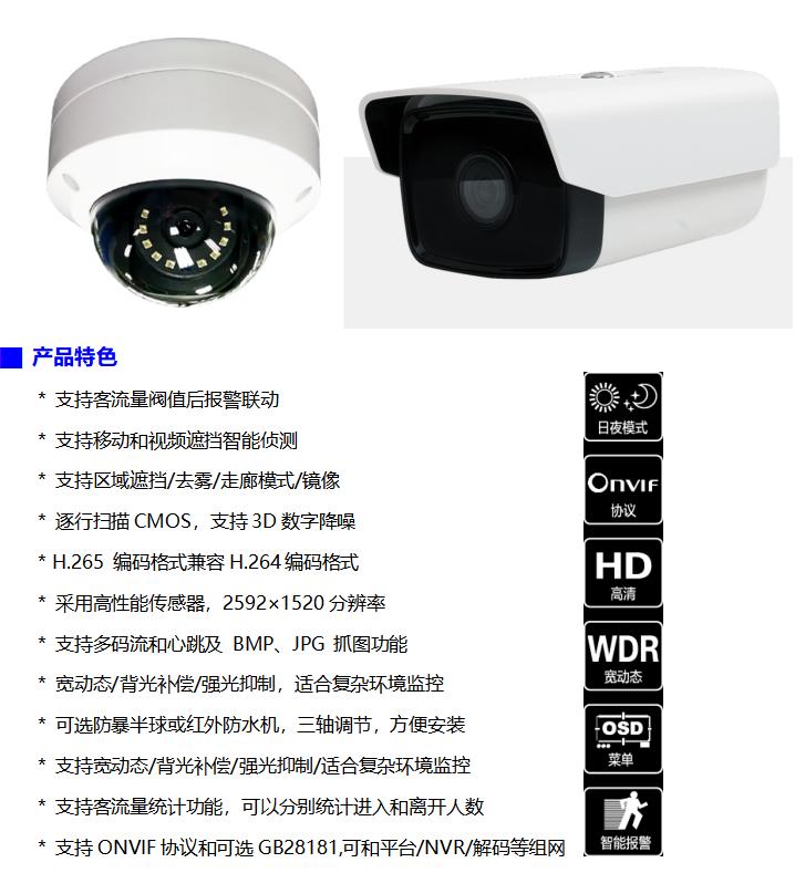 人工智能客流量统计智慧型监控摄像机.png
